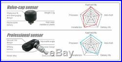 4 Sensors Tyre Pressure Monitoring System TPMS Tire Weatherproof Rubber Seals