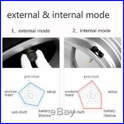 Bereal Solar Tire Pressure Monitoring System TPMS With 4 Internal Sensors
